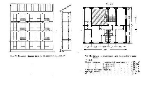 Серия 1-260 Планировка